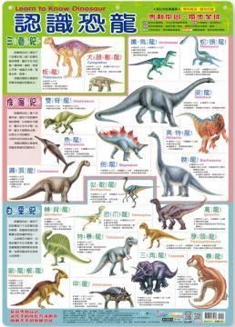 認識恐龍掛圖(捲式)