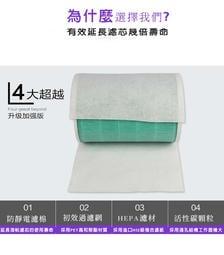 小米空氣淨化器濾芯過濾網靜電濾棉hepa空調過濾網除pm2.5駐極棉