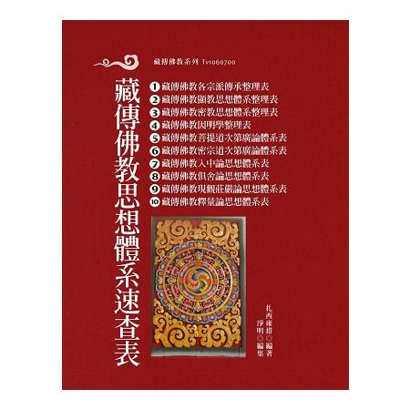 藏傳佛教思想體系速查表