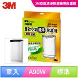 3M 雙效空氣清淨除濕機專用濾網 FD-A90W