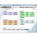 台灣新高手汽車材料行軟體