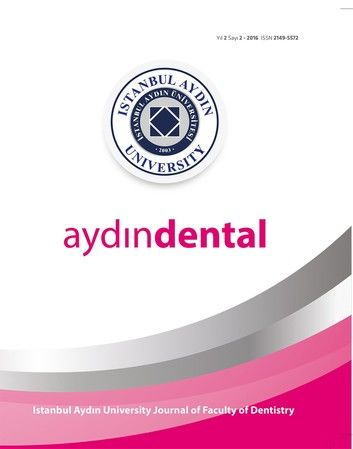 AYDIN DENTAL
