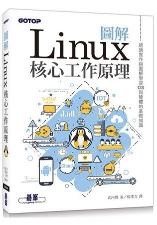 圖解Linux核心工作原理: 透過實作與圖解學習OS與硬體的基礎知識