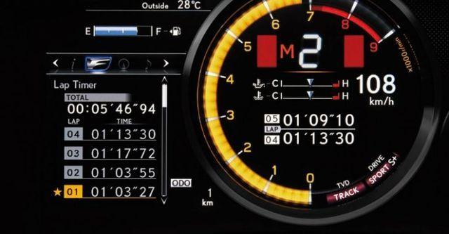 2015 Lexus RC F  第7張相片