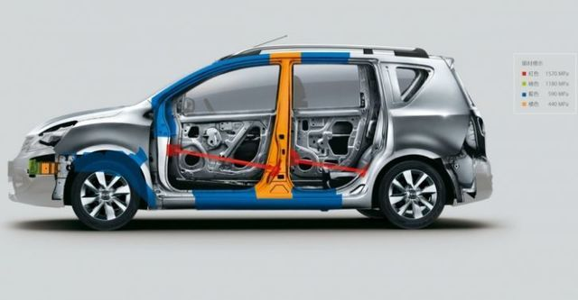 2014 Nissan Livina 1.6旗艦版  第5張相片