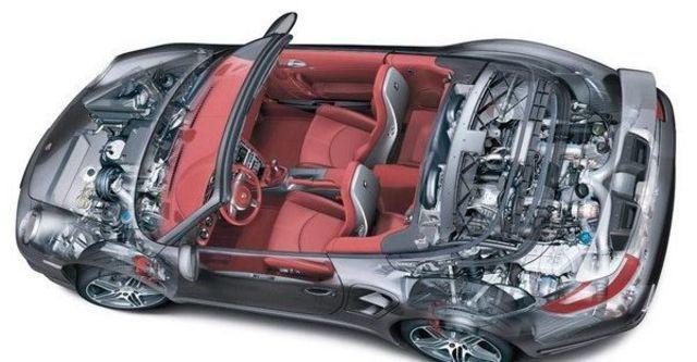 2008 Porsche 911 Turbo Cabriolet  第9張相片