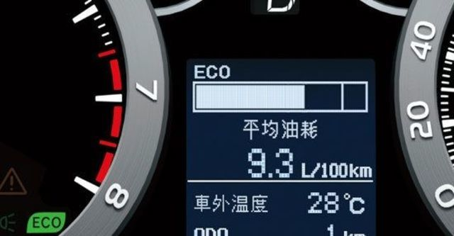 2013 Toyota Alphard 2.4  第9張相片
