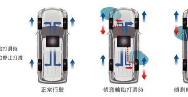 2012 Toyota Land Cruiser Prado 4.0 VX  第5張相片