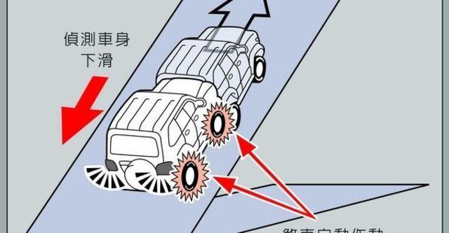 2012 Toyota Land Cruiser Prado 4.0 VX  第17張相片