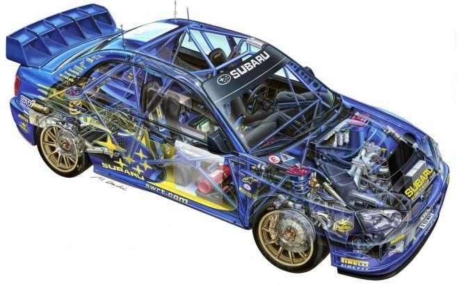 車體補強改裝輕量化與剛性強化迷思,追求極高速,車重不宜太輕!