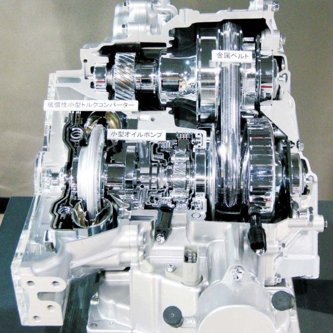 汽車規格大解讀-傳動系統◆自排變速箱(AT,Automatic Transmission)