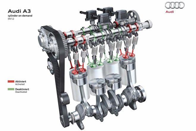 為什麼機械都以旋轉出力?引擎沒有飛輪會怎樣?