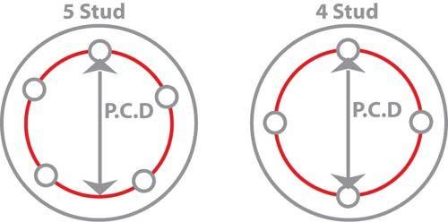 輪圈改造全紀錄 一次搞定輪下問題