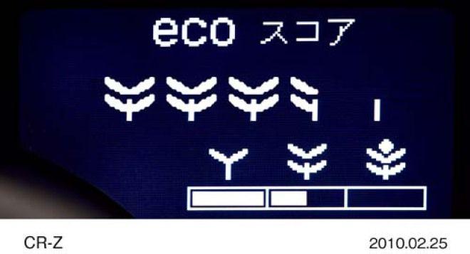 Honda CR-Z ECO Score 節能訓練器