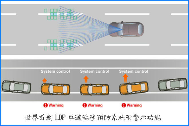 青出於藍 INFINITI 開啟安全新視界--世界首創LDP車道偏移預防系統附警示功能