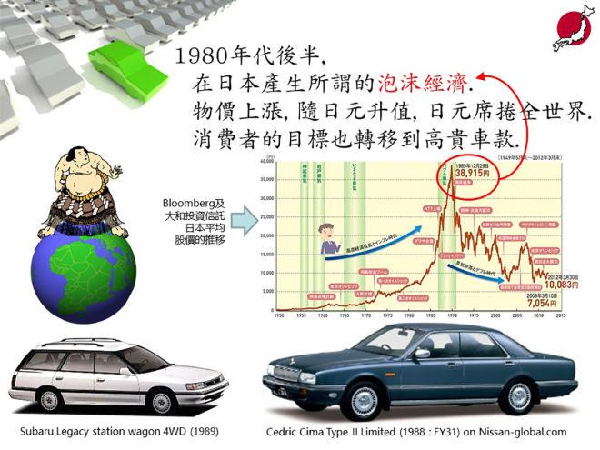 【圖解日本】泡沫經濟的變化 80世代的重生 12-10