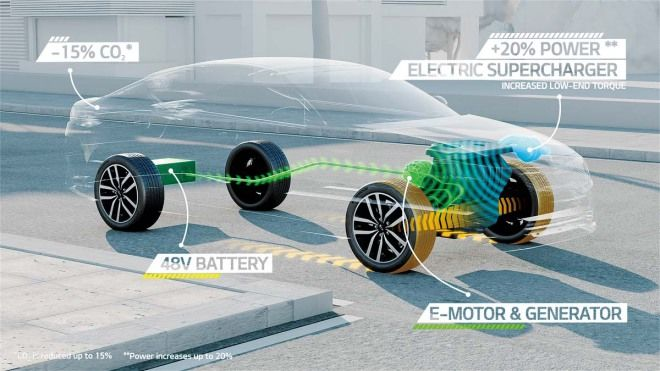 Hybrid科技的演進-Hybrid跨時代的節能減碳產物