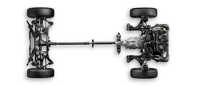 Incar講基礎:AWD和4WD的差別