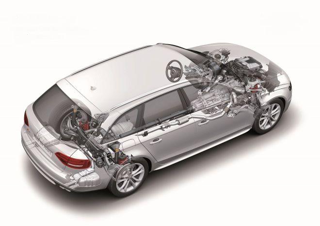 底盤橡膠軸承檢修   恢復新車般操控性