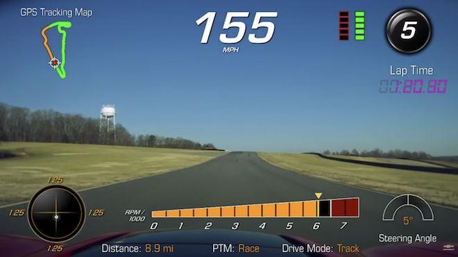 才剛在VIR賽道創下最速單圈紀錄的Ford GT馬上就被地獄猛獸Corvette ZR1給處理掉..(內有影片)