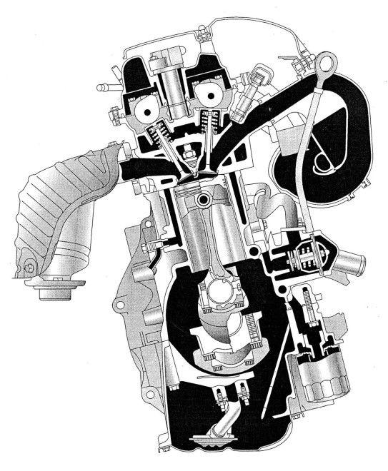 直壓式DOHC vs搖臂式DOHC同為DOHC也有不同的機械結構?