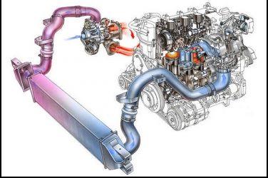 小排量的渦輪引擎愈來愈多,渦輪車是如何給熱空氣降溫?