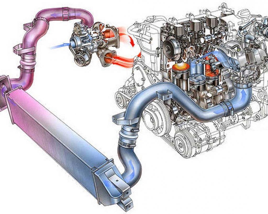 【汽車知識】小排量的渦輪引擎愈來愈多,渦輪車是如何給熱空氣降溫?
