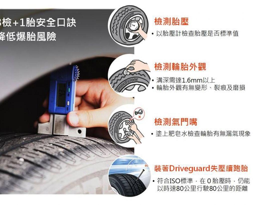 夏季爆胎事故高3成 Driveguard失壓續跑胎成新車輛安全配備