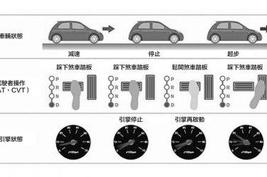 怠速熄火裝置(三)縮短再啟動的時間是關鍵