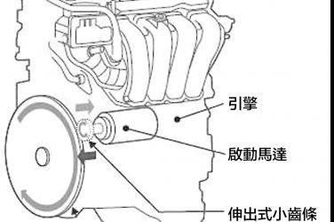 怠速熄火裝置(二)再啟動除了啟動馬達之外,也使用發電機?