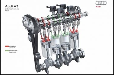 輪胎要作動平衡 您知道引擎也要嗎?