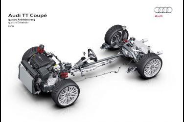 新胎放在驅動輪較佳 減少全油門的滑動