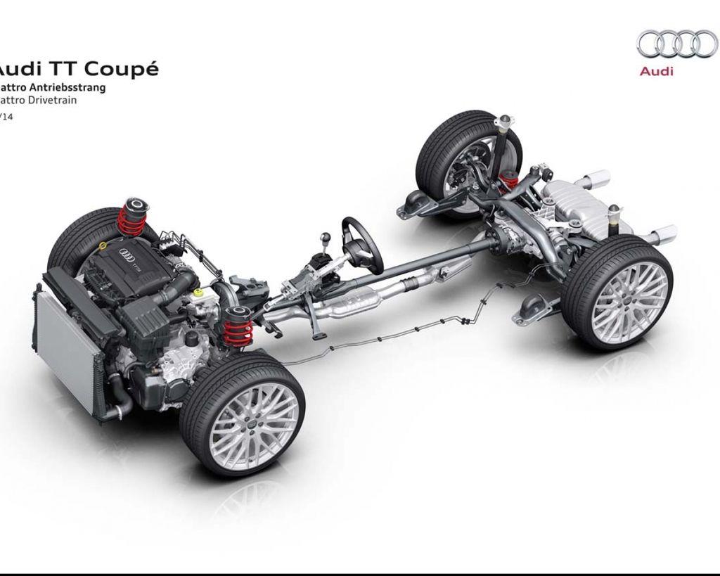 【汽車知識】新胎放在驅動輪較佳,減少全油門的滑動