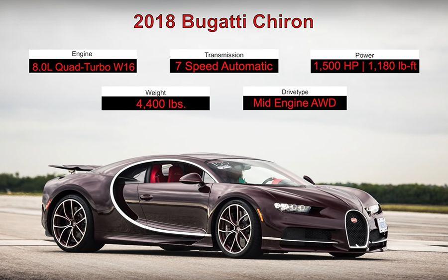影/裝對機翼就飛起來了吧?Bugatti Chiron飆上420公里!