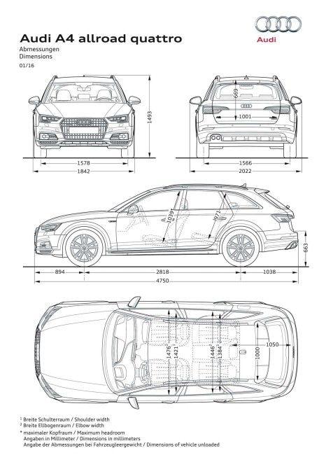 汽車規格大解讀-車身尺寸、重量