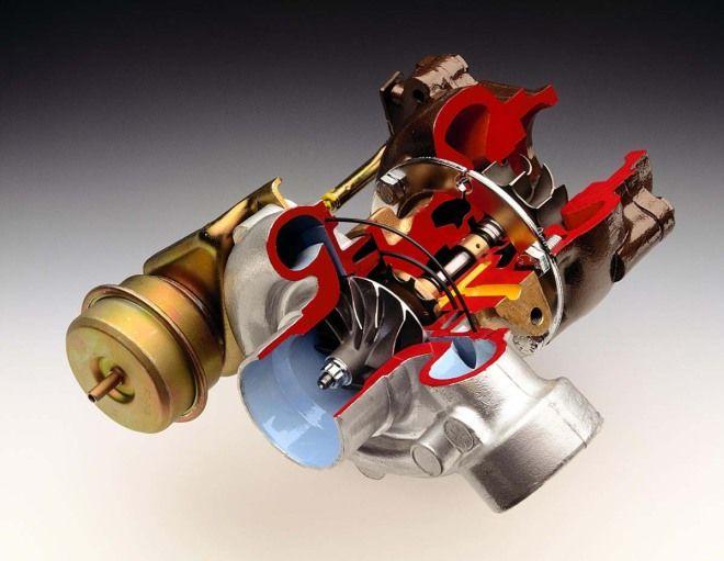 愛車Q&A:渦輪/機械增壓哪個好?