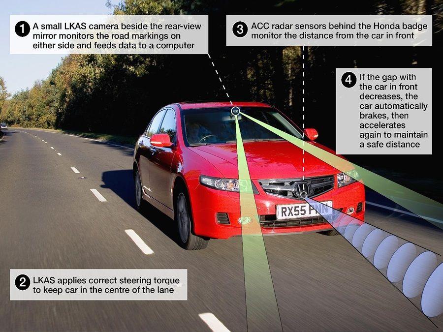 中老年駕駛越來越多 ADAS先進駕駛輔助系統有其必要