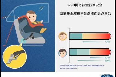 暑假全家出遊大熱門,Ford關心孩童行車安全
