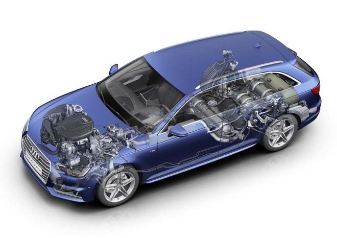 汽車原理-單純的燃料是如何轉換成引擎的能量?