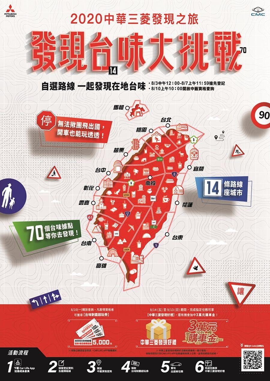 搶券趁現在! 中華三菱扶植旅遊服務業