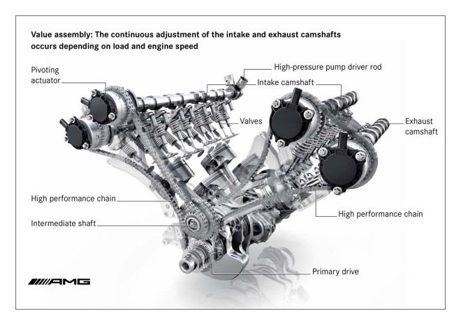 L6引擎特輯-(16-2)V型式引擎介紹
