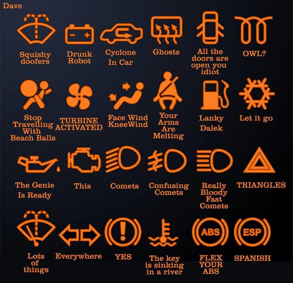 外行看門道-儀錶板車燈警示教學:半夜最怕鬼敲門,開車最怕亂亮燈
