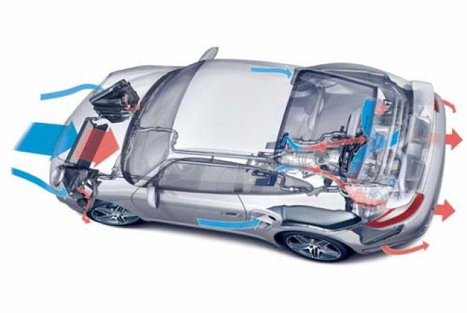 愛車修養系列報導 克服高速空氣阻力