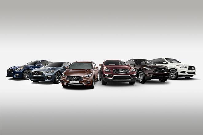 INFINITI  2017年元月366台再創歷史佳績 躍升豪華車市場前5大