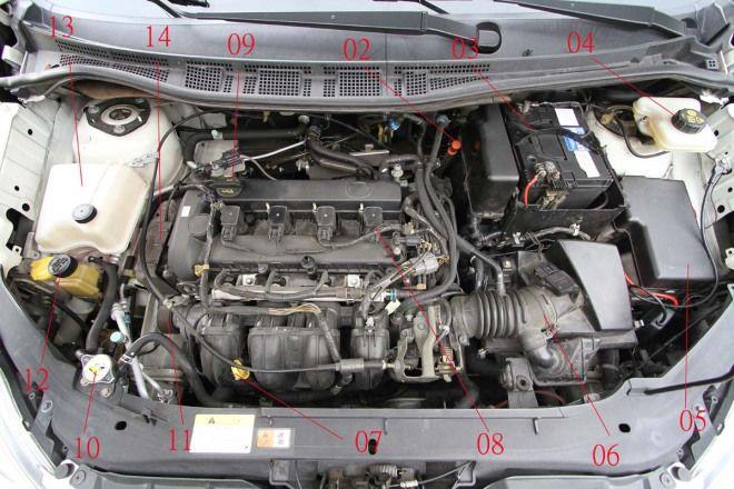 汽車教室-認識引擎室-想便宜養車從認識愛車開始