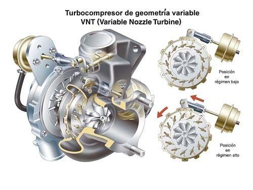 柴油引擎 保養迷思大公開