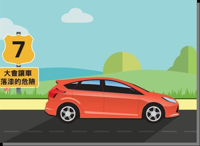 愛車Q&A:平常車都停外面(非地下室),養護重點有哪些?